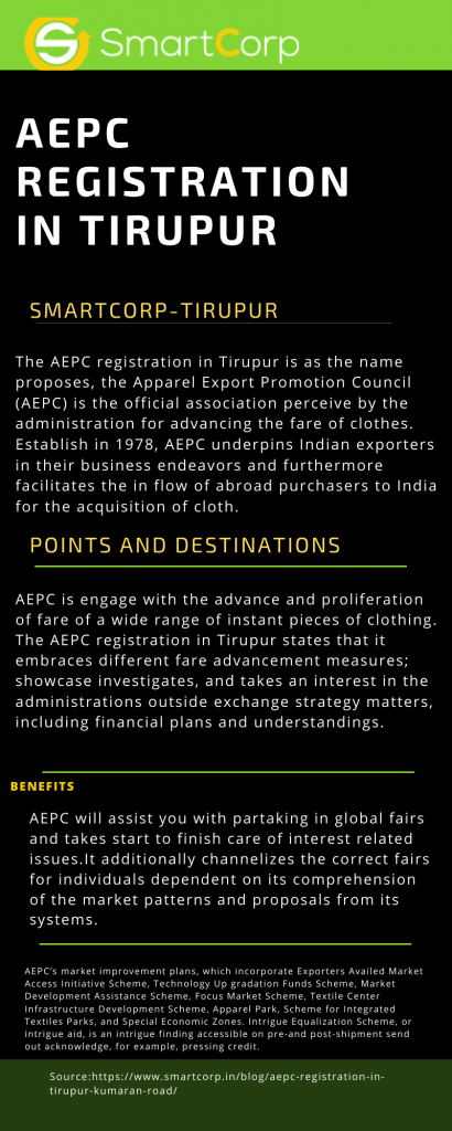 aepc registration in tirupur