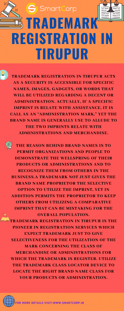 trademark registration in tirupur